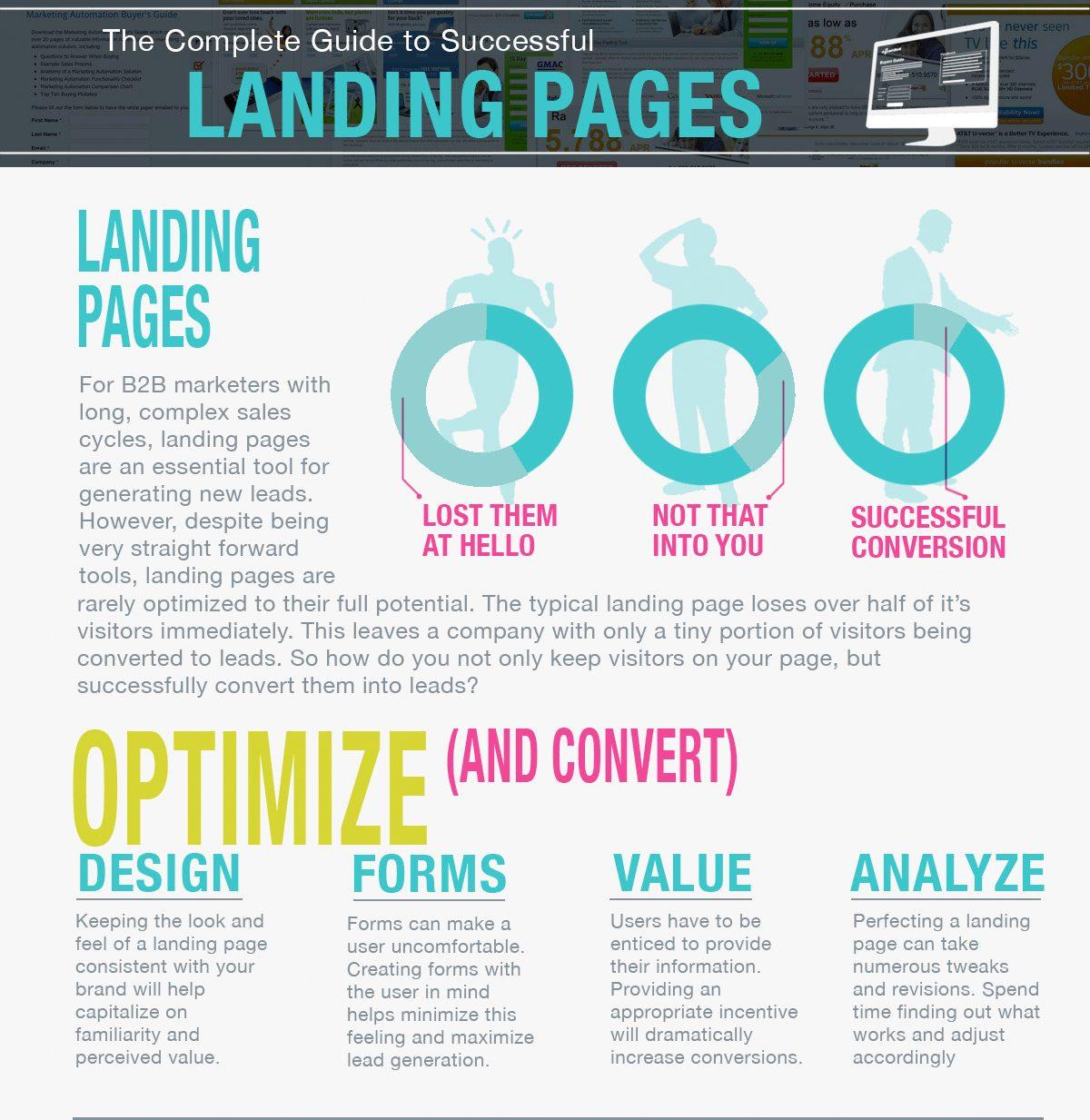 Guia para crear una landing page de éxito